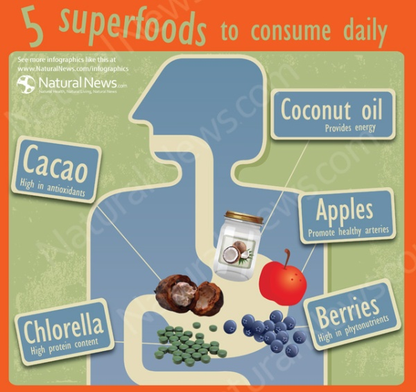 Infographic-5-Superfoods-to-Consume-Daily